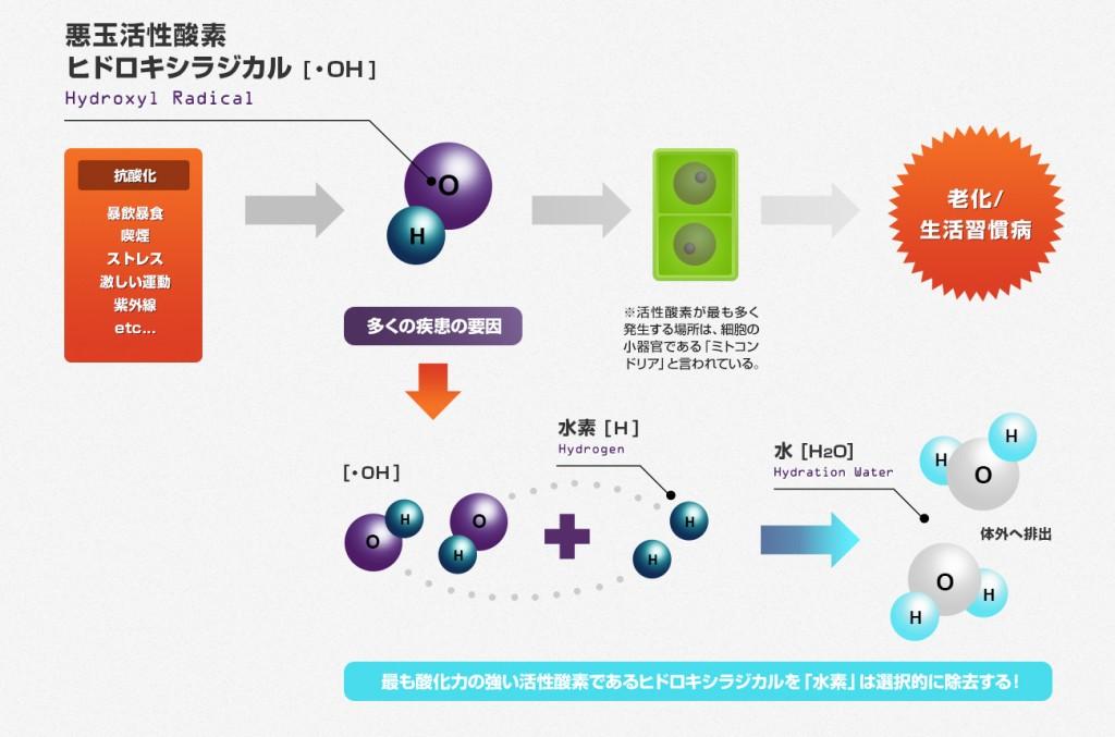 visual_hydrogen1